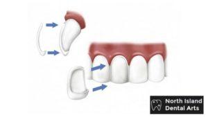 North Island Dental